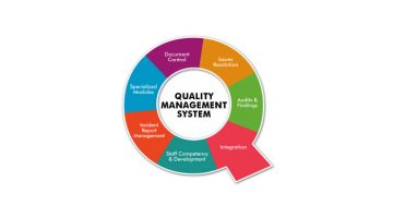 qualitymanagement